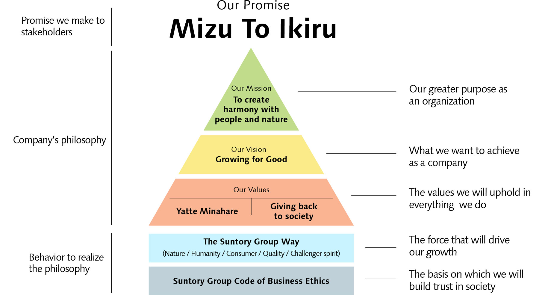 mizu to ikiru - our promises